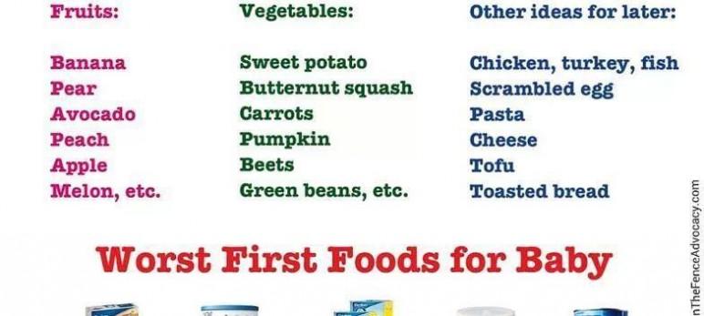 Makanan Permulaan Terbaik Untuk Bayi drp FB Arlizha Arip